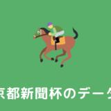 京都新聞杯の馬券予想の根拠データと分析(過去10年の傾向と対策)