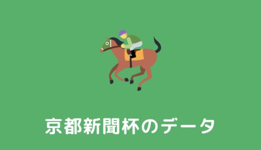 【2022年】京都新聞杯の過去傾向データと馬券予想