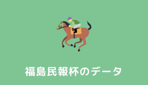 【2022年】福島民報杯の過去傾向データと馬券予想
