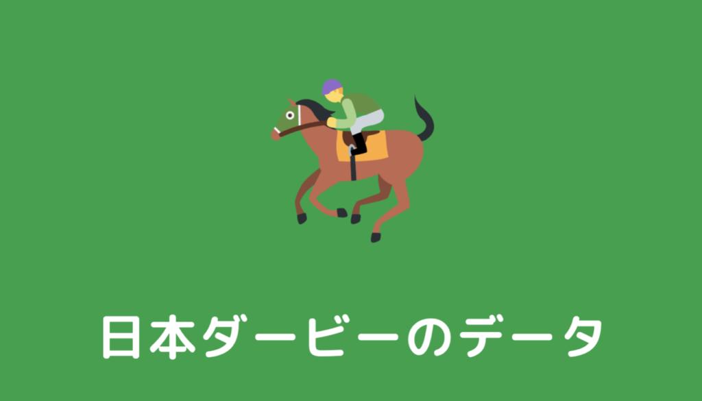 東京優駿(日本ダービー)の馬券予想の根拠データと分析(過去10年の傾向と対策)