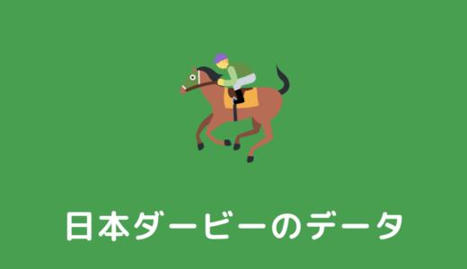 【2022年】東京優駿(日本ダービー)の過去傾向データと馬券予想
