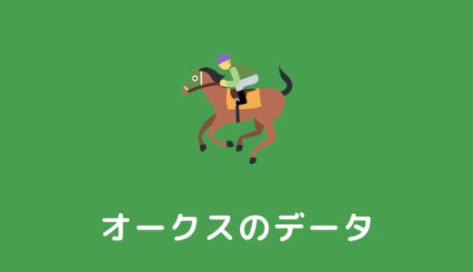 【2022年】優駿牝馬(オークス)の過去傾向データと馬券予想