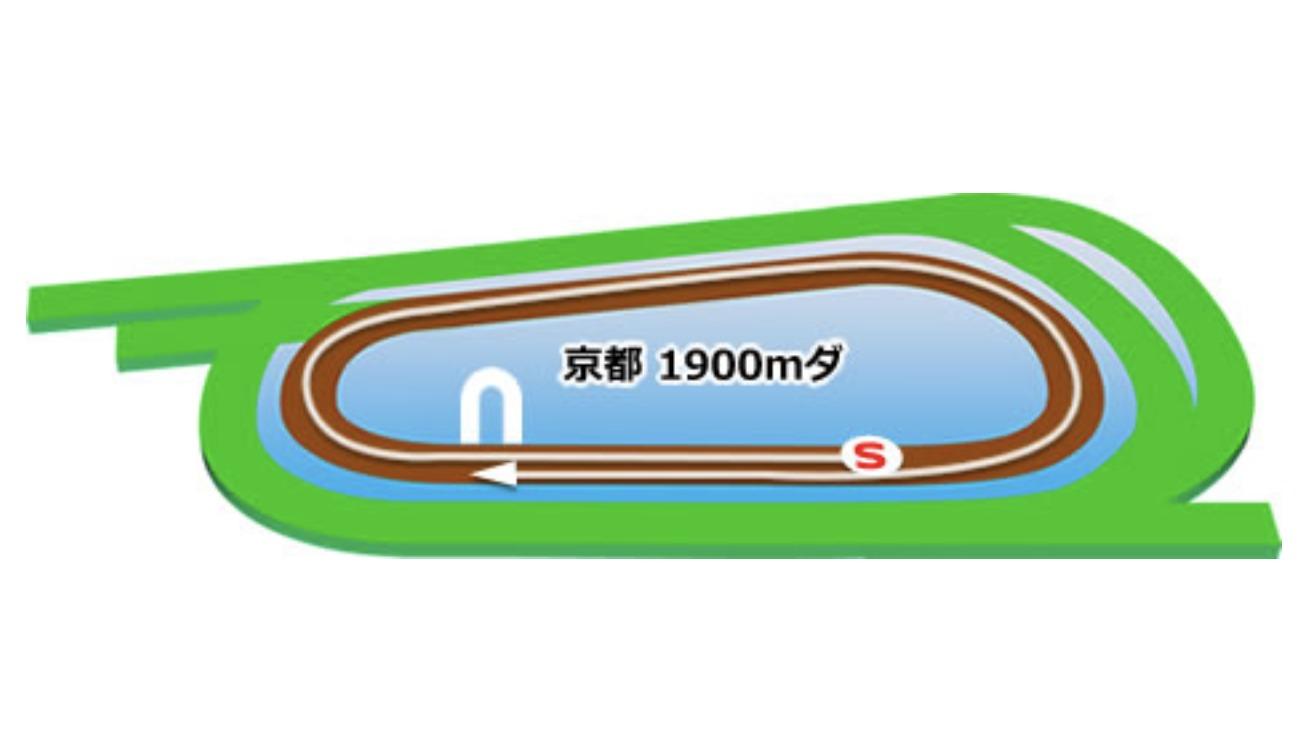 【京都】ダート1900mコースイメージ