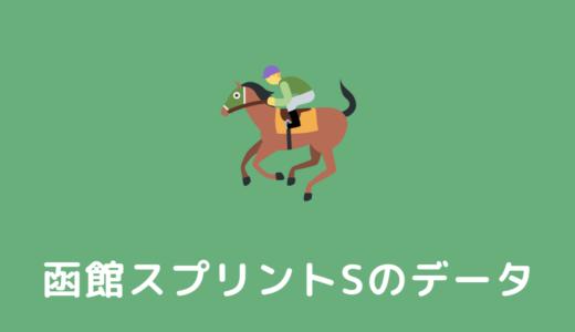 【2022年】函館スプリントステークスの過去傾向データと馬券予想