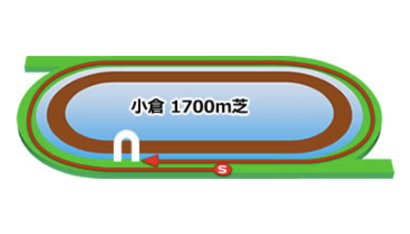 【小倉】芝1700mコースイメージ
