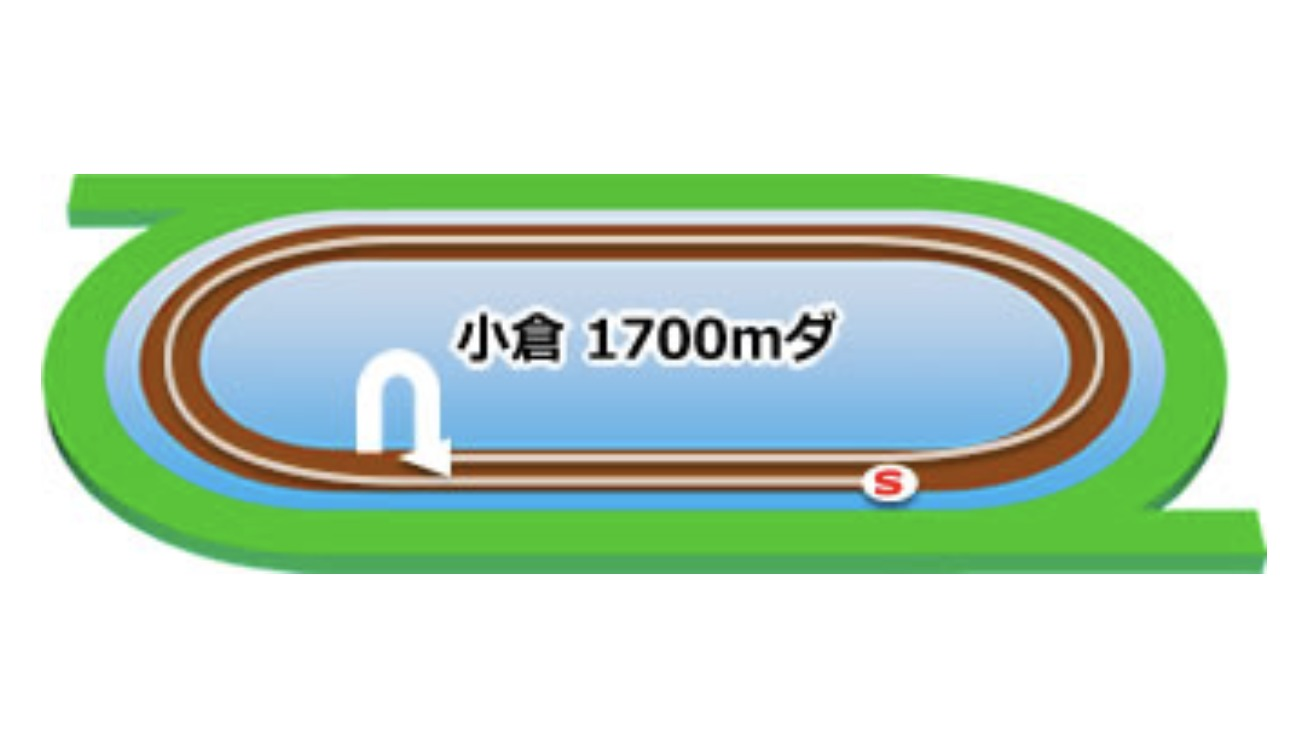 【小倉】ダート1700mコースイメージ