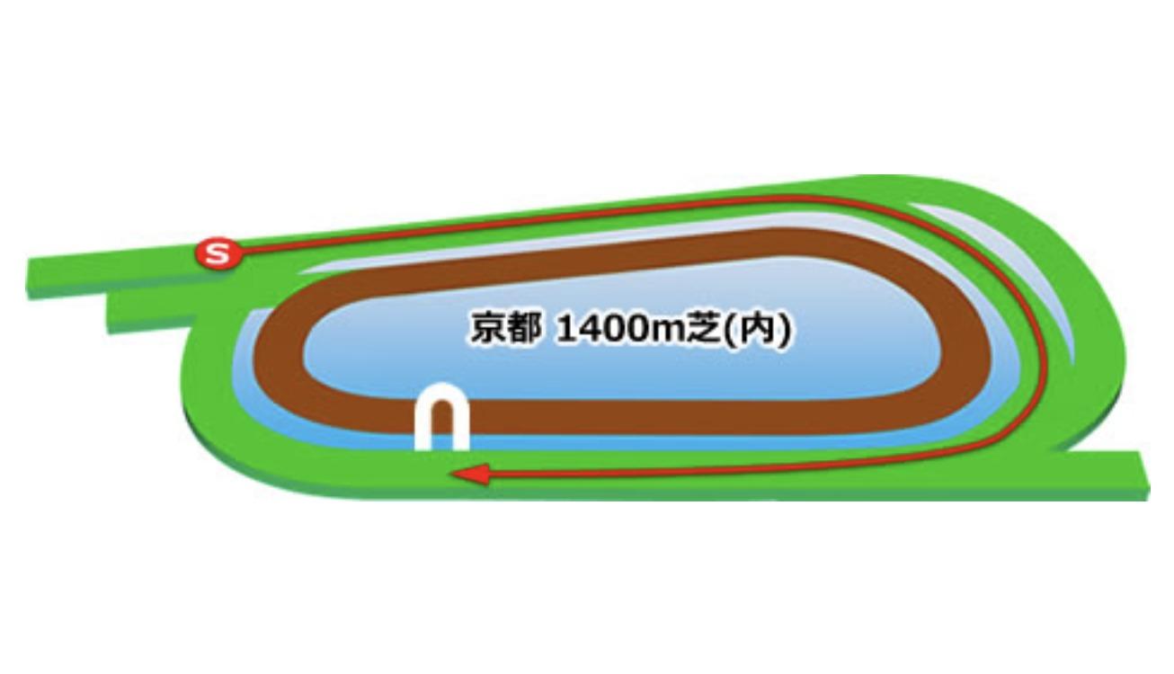 【京都】芝1400m(内)コースイメージ