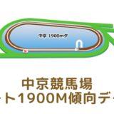 中京競馬場|ダート1900mの傾向データ(血統・枠・騎手・タイム・人気・脚質)