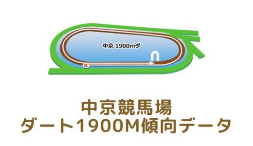 中京ダート1900mの傾向データと特徴[2021年版]