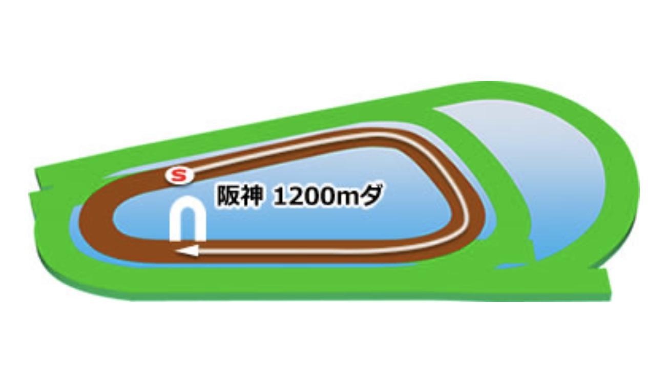 【阪神】ダート1200mコースイメージ