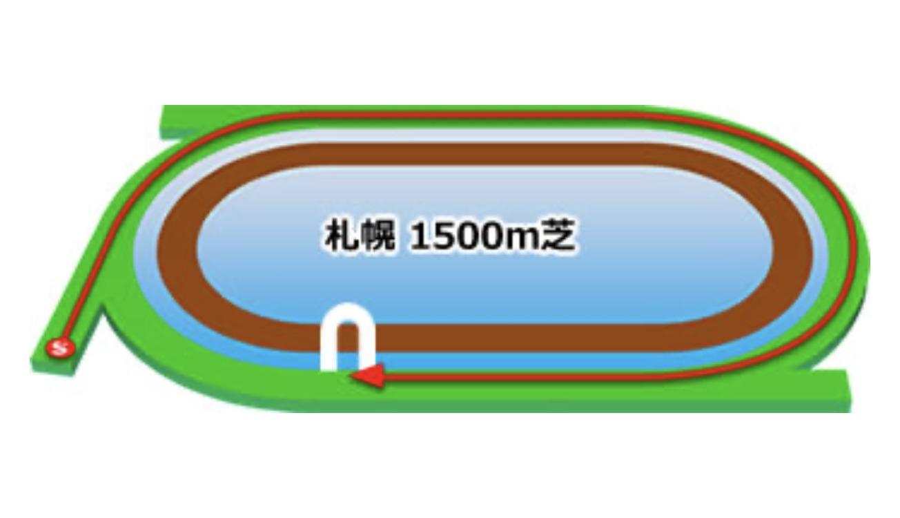 【札幌】芝1500mコースイメージ