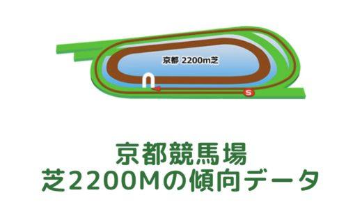 京都芝2200mの傾向データと特徴[2021年版]