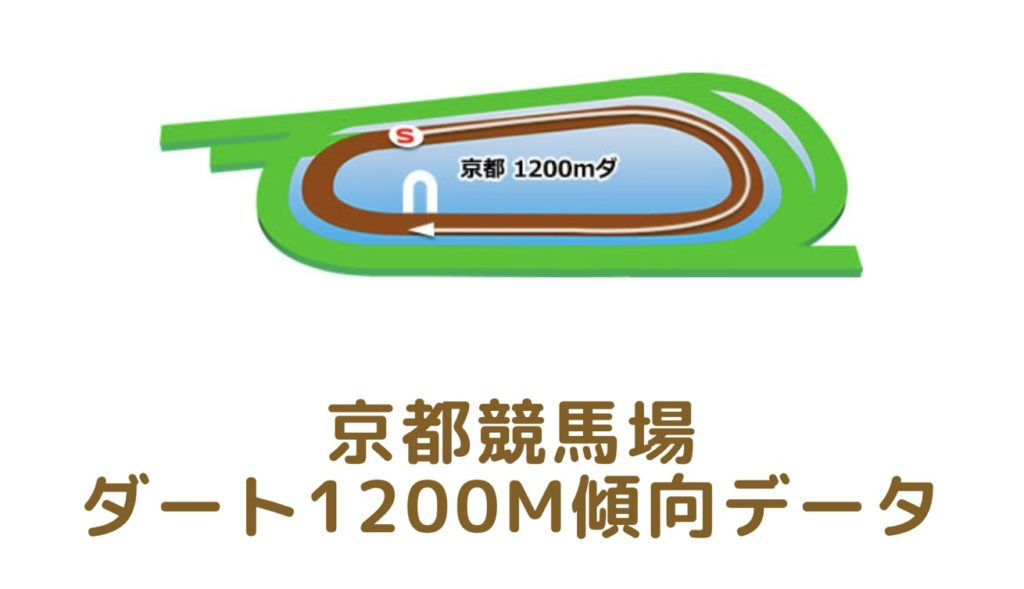 京都競馬場 ダート1200mの傾向データ(血統・枠・騎手・タイム・人気・脚質)
