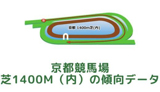 京都芝1400m(内回り)の傾向データと特徴[2021年版]