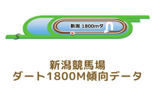 新潟ダート1800mの傾向データと特徴[2021年版]