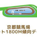 京都競馬場|ダート1800mの傾向データ(血統・枠・騎手・タイム・人気・脚質)