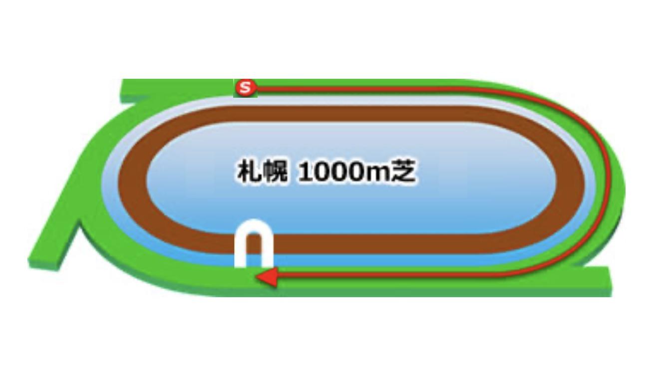 【札幌】芝1000mコースイメージ