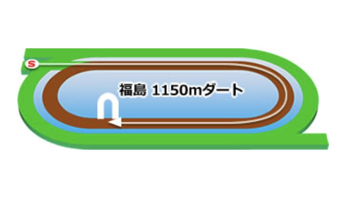 【福島】ダート1150mコースイメージ