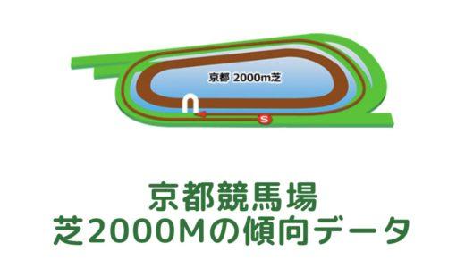 京都芝2000mの傾向データと特徴[2021年版]