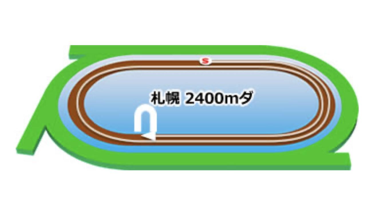 【札幌】ダート2400mコースイメージ