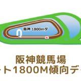阪神競馬場|ダート1800mの傾向データ(血統・枠・騎手・タイム・人気・脚質)