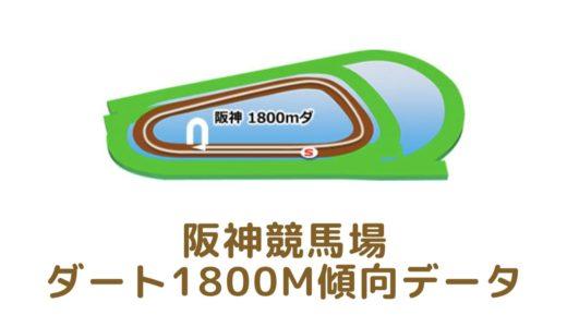 阪神ダート1800mの傾向データと特徴[2021年版]