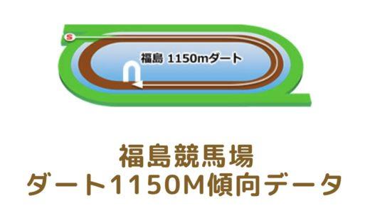 福島ダート1150mの傾向データと特徴[2021年版]