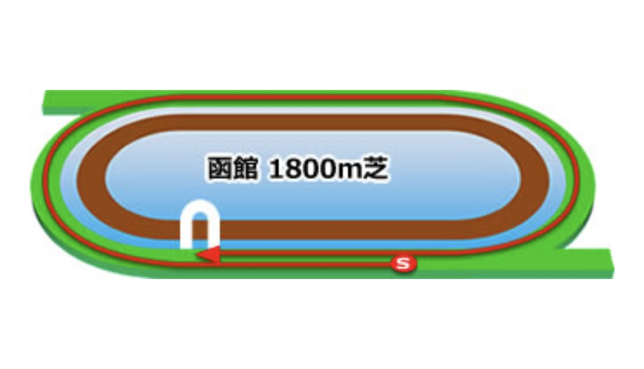 【函館】芝1800mコースイメージ