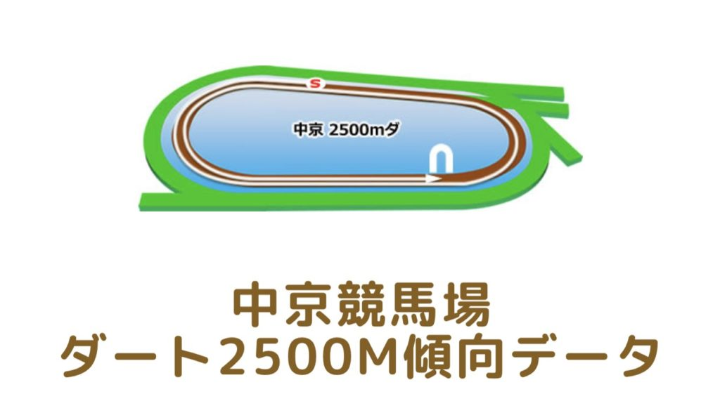 中京競馬場|ダート2500mの傾向データ(血統・枠・騎手・タイム・人気・脚質)