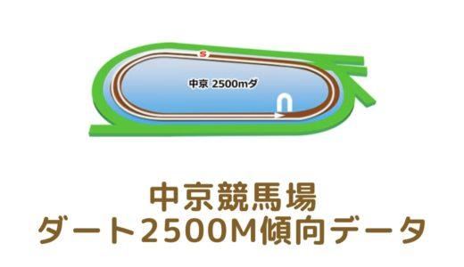 中京ダート2500mの傾向データと特徴[2021年版]