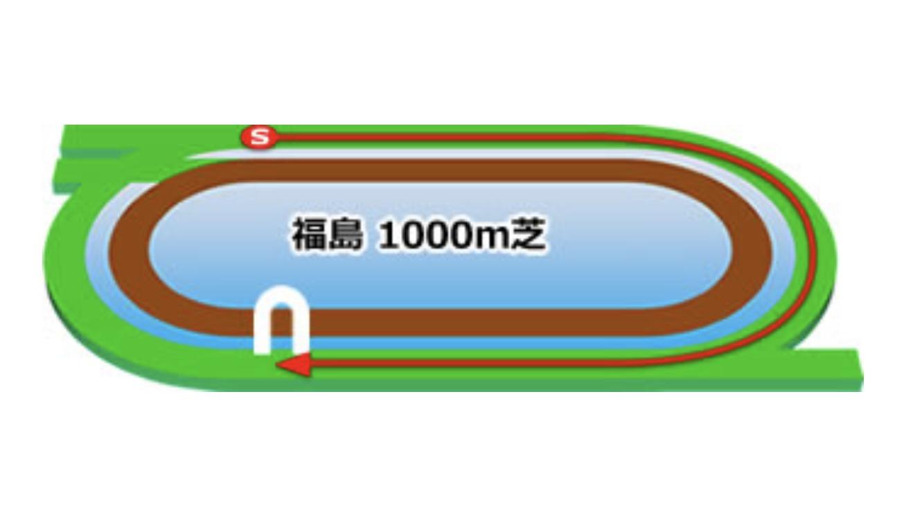 【福島】芝1000mコースイメージ