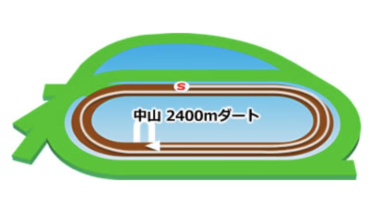 【中山】ダート2400mコースイメージ