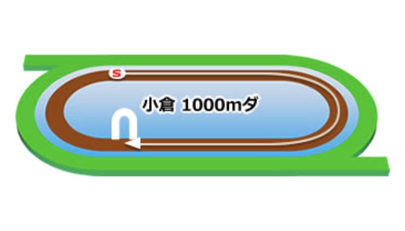 【小倉】ダート1000mコースイメージ