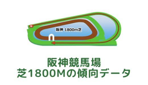 阪神芝1800mの傾向データと特徴[2021年版]