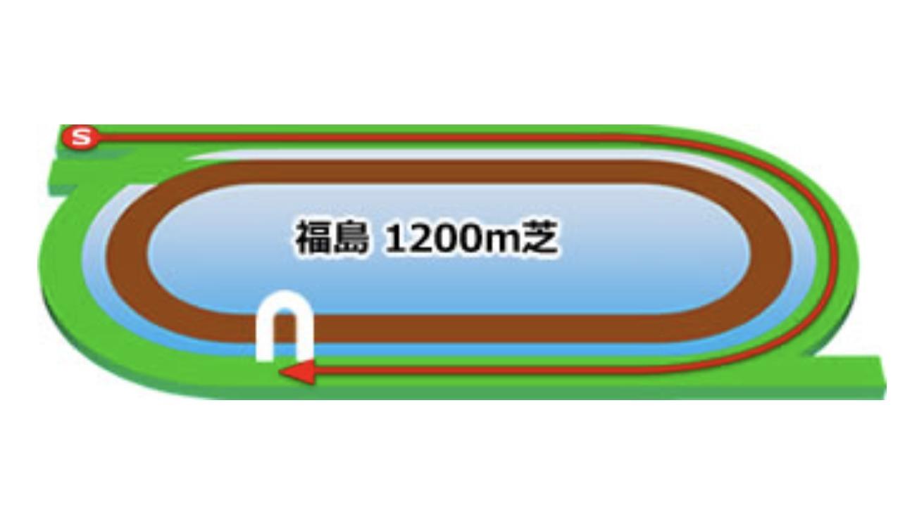 【福島】芝1200mコースイメージ
