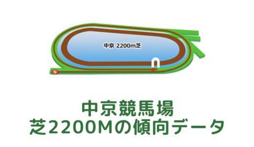 中京芝2200mの傾向データと特徴[2021年版]