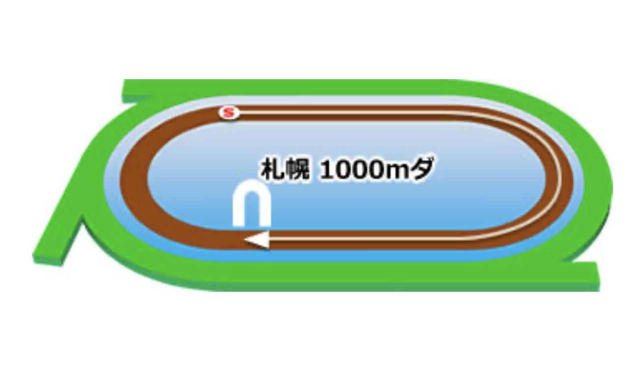 【札幌】ダート1000mコースイメージ