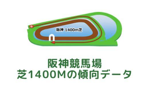 阪神芝1400mの傾向データと特徴[2021年版]