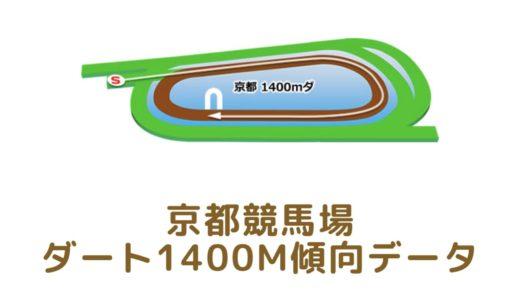 京都ダート1400mの傾向データと特徴[2021年版]