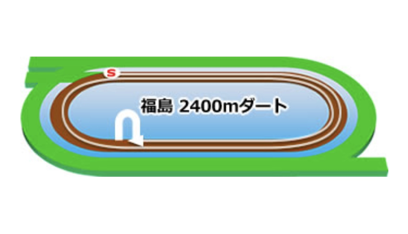 【福島】ダート2400mコースイメージ