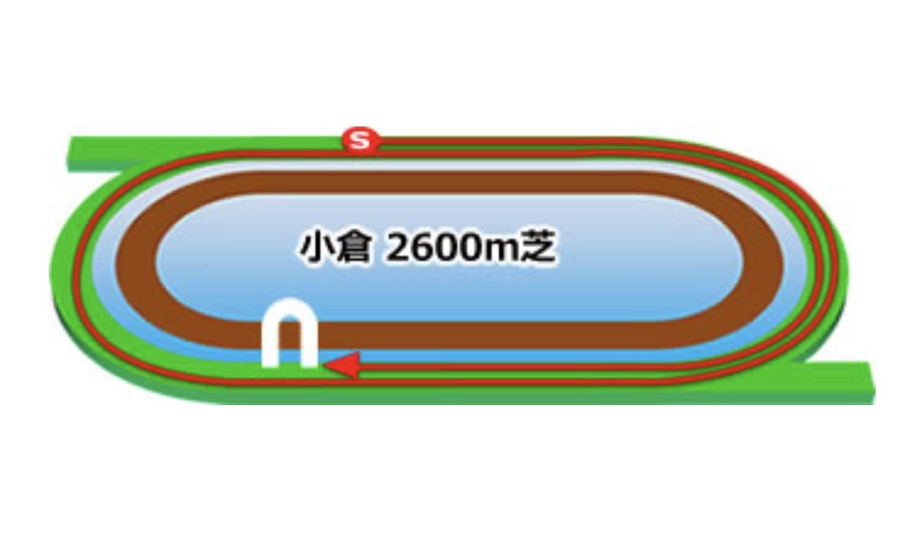 【小倉】芝2600mコースイメージ