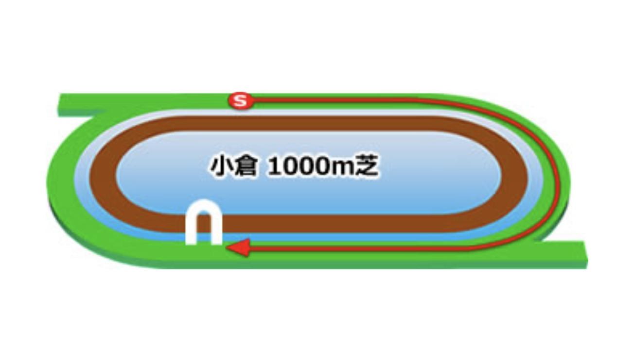 【小倉】芝1000mコースイメージ