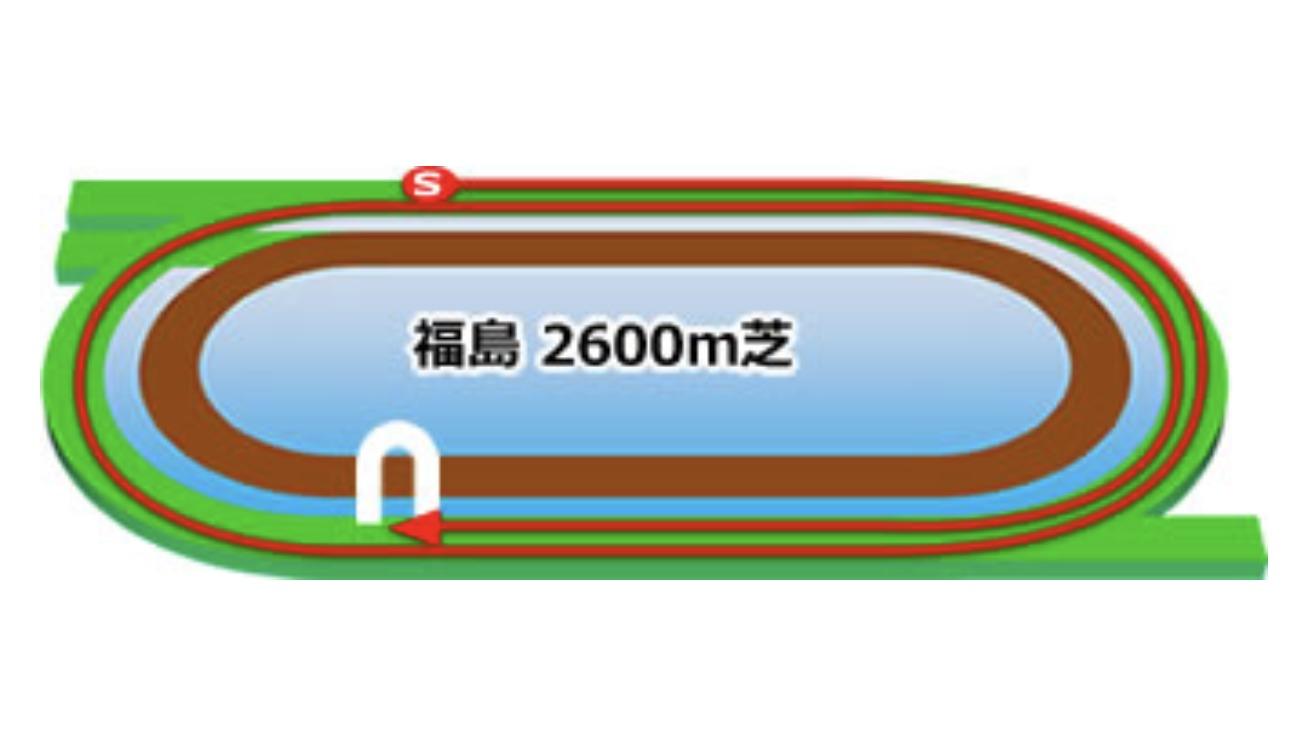 【福島】芝2600mコースイメージ