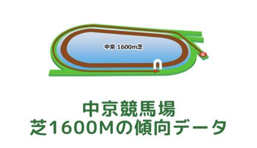 中京芝1600mの傾向データと特徴[2021年版]