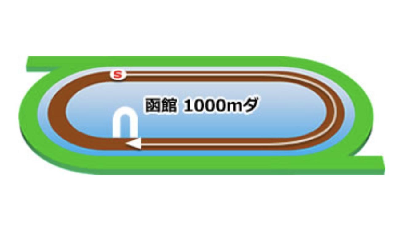 【函館】ダート1000mコースイメージ