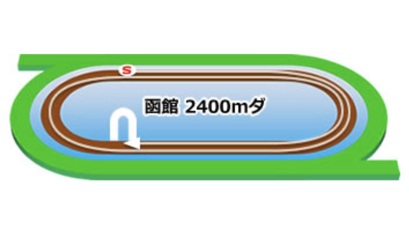 【函館】ダート2400mコースイメージ