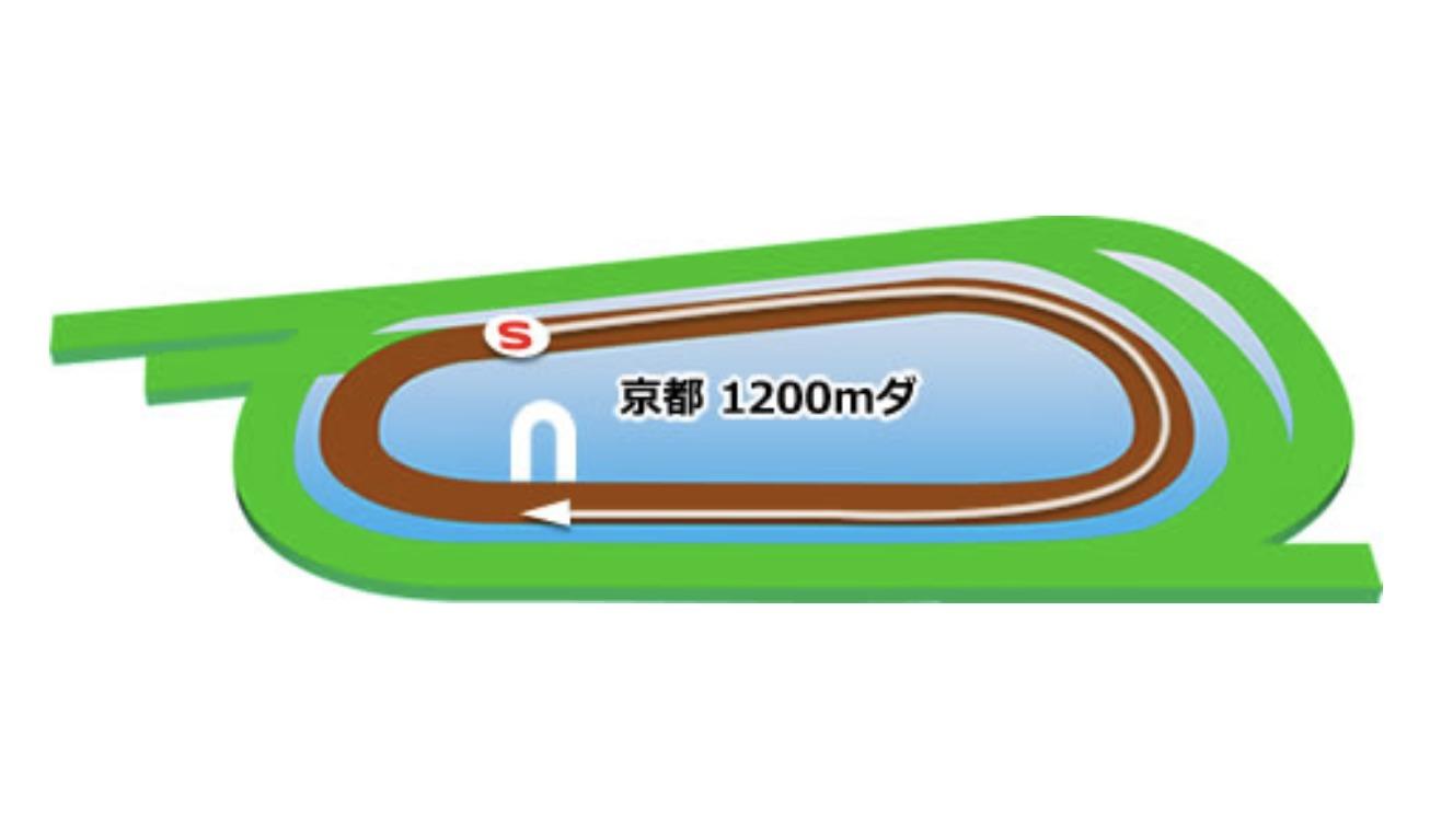 【京都】ダート1200mコースイメージ