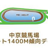 中京競馬場|ダート1400mの傾向データ(血統・枠・騎手・タイム・人気・脚質)