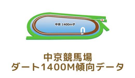 中京ダート1400mの傾向データと特徴[2021年版]