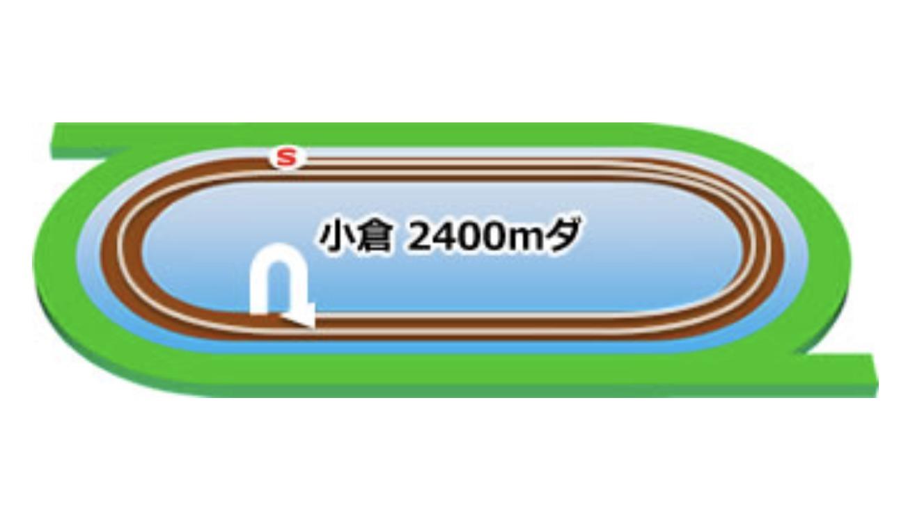【小倉】ダート2400mコースイメージ